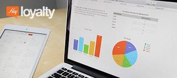 Sådan sælger du mere på din webshop med marketing automation