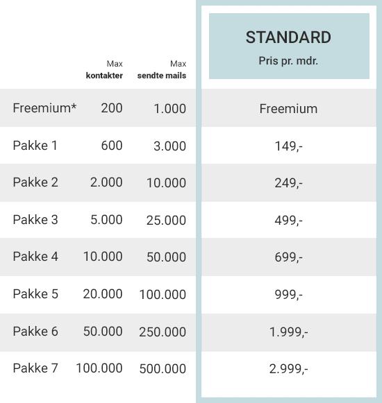 Heyloyalty standard priser